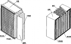 「过滤器标准」GB T 17939-2008 核级高效空气过滤器 全文免费下载