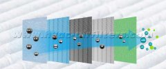 怎么提高初效板式过滤器的效率 初效过滤器如何
